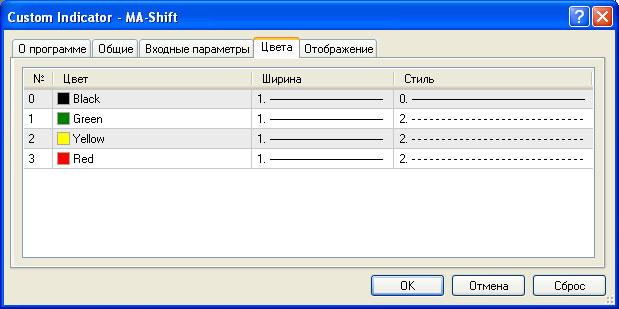ma-shift-lines