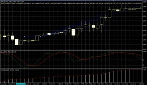 MACD-Stoch-STOP-BUY