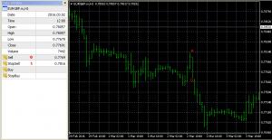 Окно данных Triple-MA, сигнал на продажу